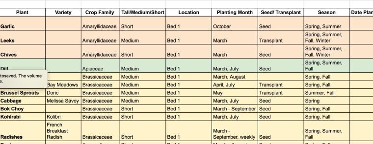 gardeningplanning